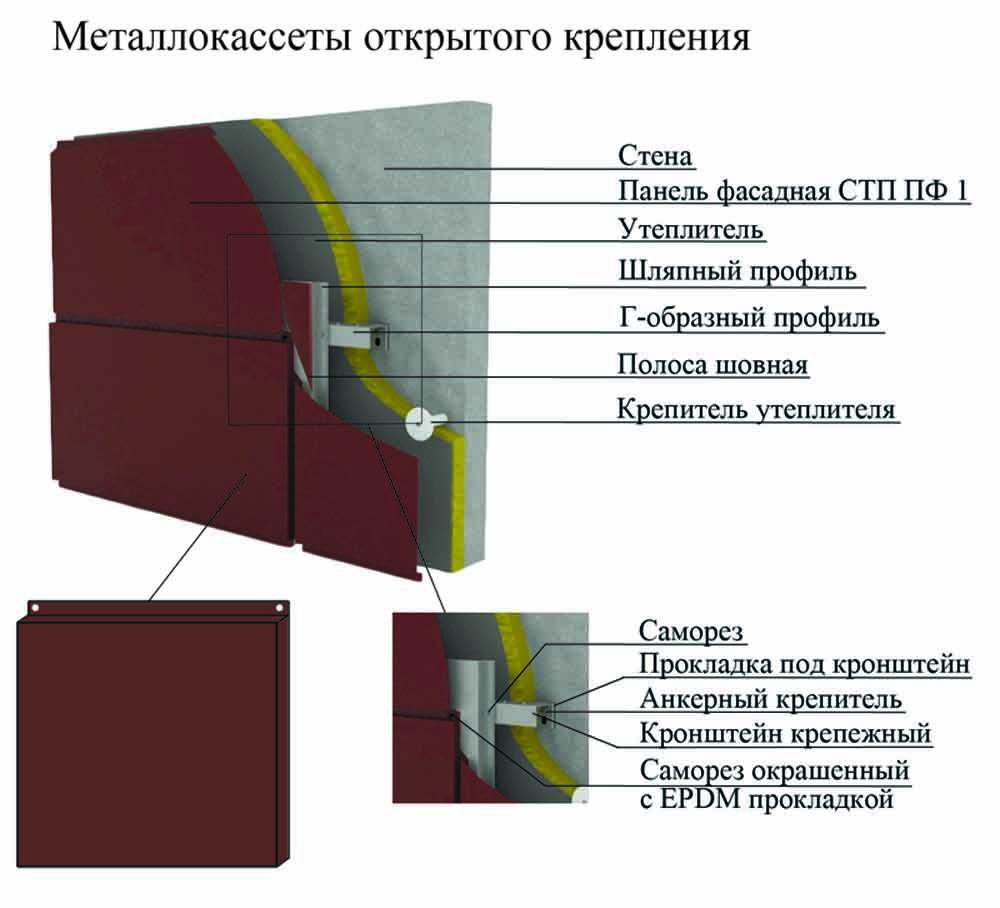 Металлокассеты открытого крепления