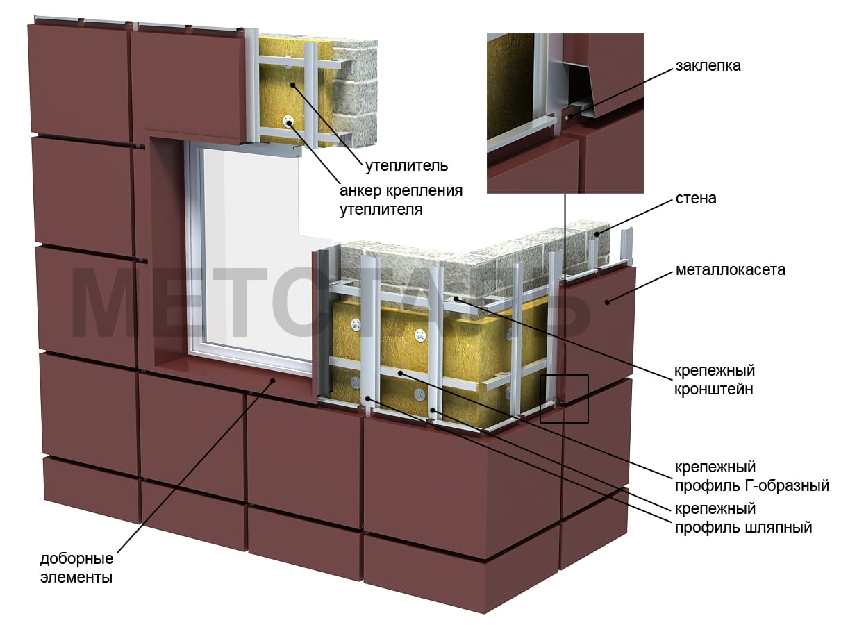 устройство фасада из металлокассет