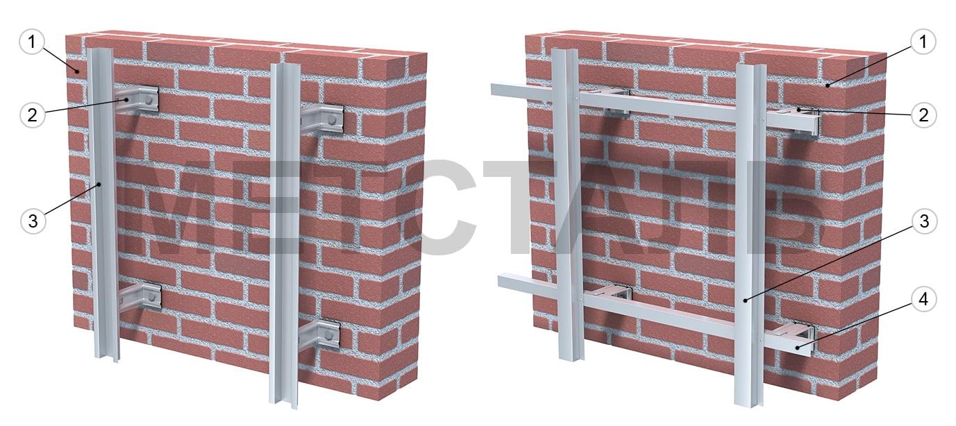 структурная схема навесного вентилируеомго фасада
