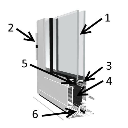 структурная схема теплой группы на вход