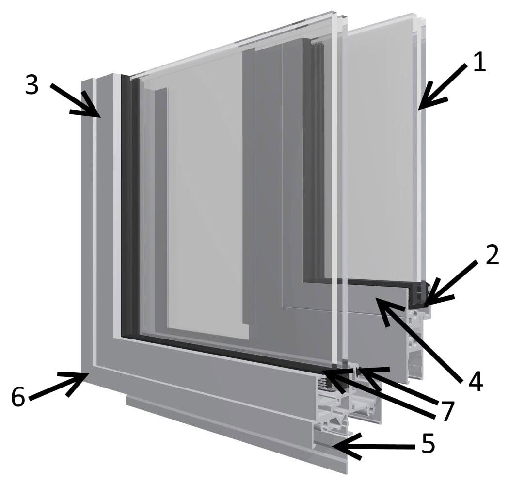 структурная схема раздвижной теплой алюминиевой двери
