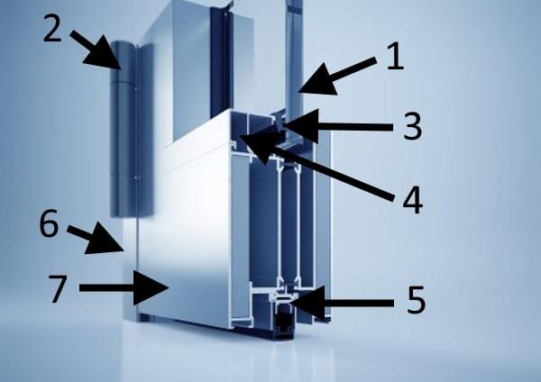 структурная схема алюминиевых дверей с заполнением пеной