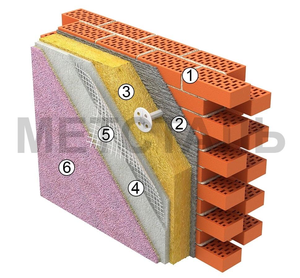 структурная схема мокрого фасада